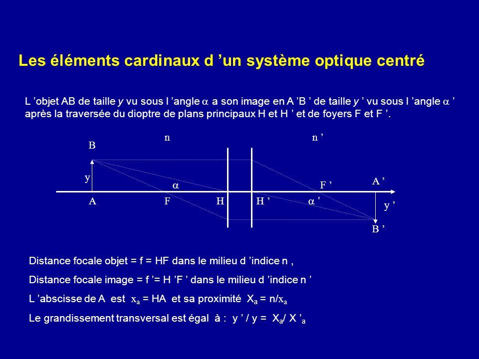 Les éléments cardinaux d 'un système optique centré A B B ' A ' HH 'F F '   ' y y ' Distance focale objet = f = HF dans le milieu d 'indice n, Dista