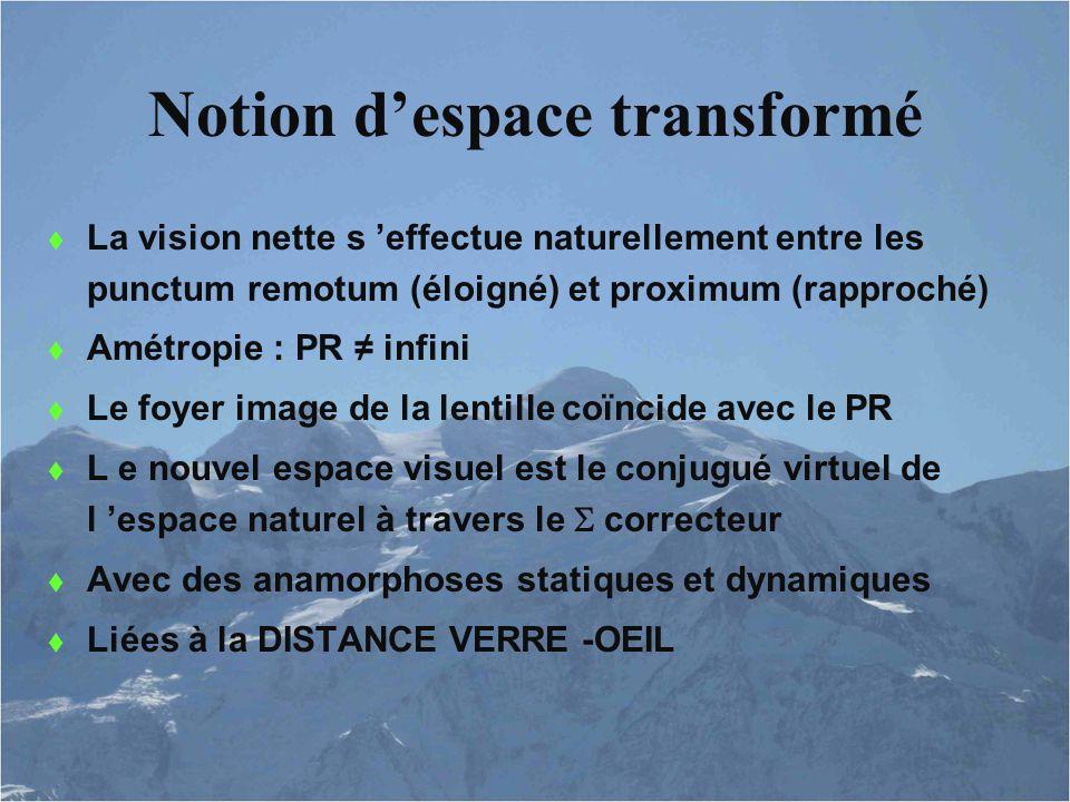 Notion d'espace transformé  La vision nette s 'effectue naturellement entre les punctum remotum (éloigné) et proximum (rapproché)  Amétropie : PR ≠