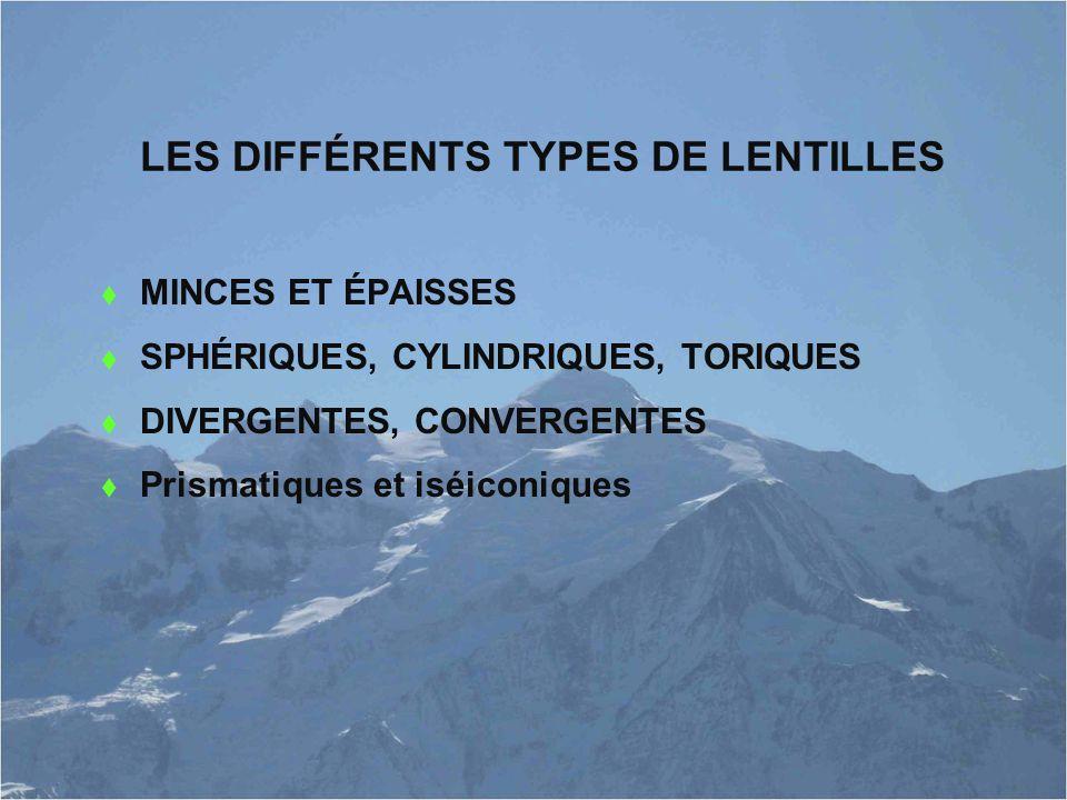LES DIFFÉRENTS TYPES DE LENTILLES  MINCES ET ÉPAISSES  SPHÉRIQUES, CYLINDRIQUES, TORIQUES  DIVERGENTES, CONVERGENTES  Prismatiques et iséiconiques