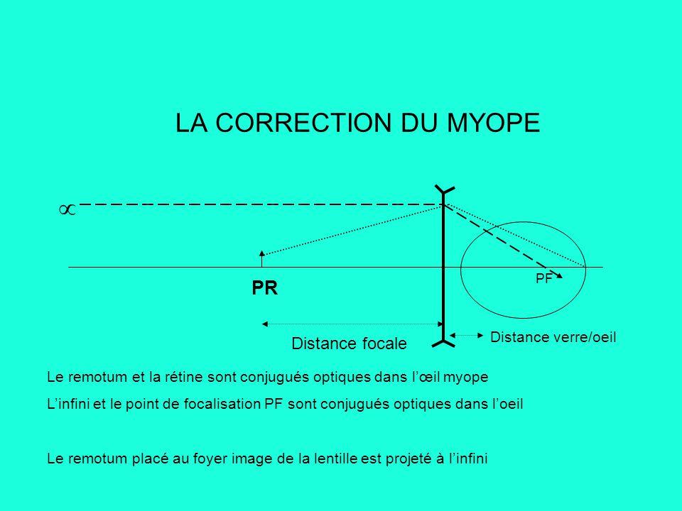 LA CORRECTION DU MYOPE Le remotum et la rétine sont conjugués optiques dans l'œil myope L'infini et le point de focalisation PF sont conjugués optiques dans l'oeil Le remotum placé au foyer image de la lentille est projeté à l'infini PR Distance focale Distance verre/oeil PF 