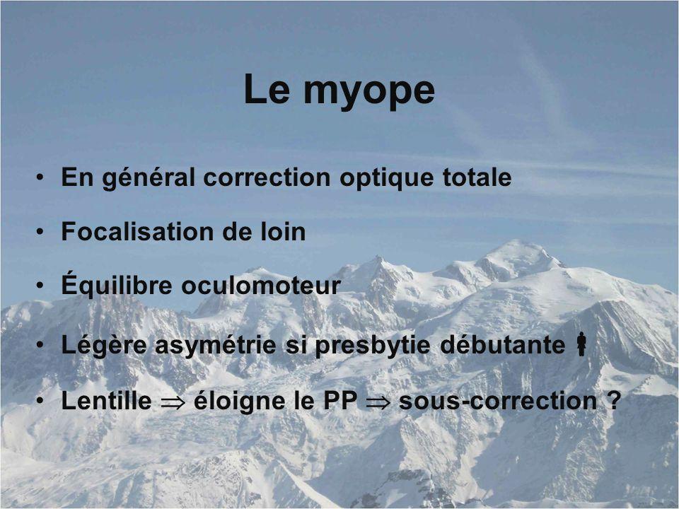 Le myope En général correction optique totale Focalisation de loin Équilibre oculomoteur Légère asymétrie si presbytie débutante  Lentille  éloigne le PP  sous-correction ?