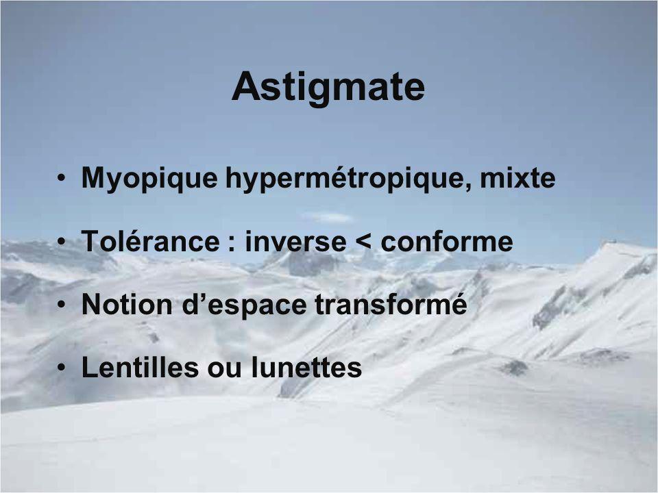 Astigmate Myopique hypermétropique, mixte Tolérance : inverse < conforme Notion d'espace transformé Lentilles ou lunettes