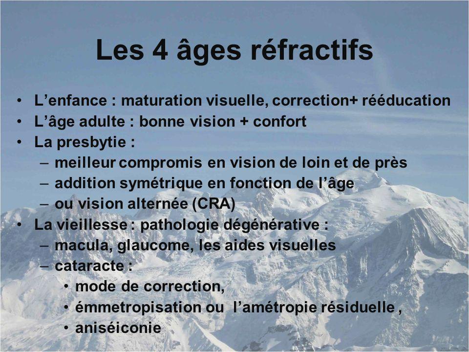 Les 4 âges réfractifs L'enfance : maturation visuelle, correction+ rééducation L'âge adulte : bonne vision + confort La presbytie : –meilleur compromis en vision de loin et de près –addition symétrique en fonction de l'âge –ou vision alternée (CRA) La vieillesse : pathologie dégénérative : –macula, glaucome, les aides visuelles –cataracte : mode de correction, émmetropisation ou l'amétropie résiduelle, aniséiconie