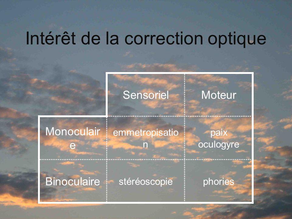 Intérêt de la correction optique SensorielMoteur Monoculair e emmetropisatio n paix oculogyre Binoculaire stéréoscopiephories