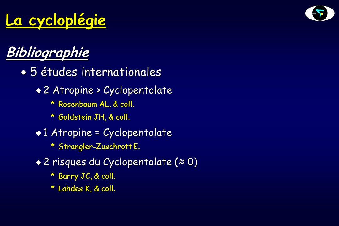 La cycloplégie Bibliographie  5 études internationales  2 Atropine > Cyclopentolate *Rosenbaum AL, & coll. *Goldstein JH, & coll.  1 Atropine = Cyc