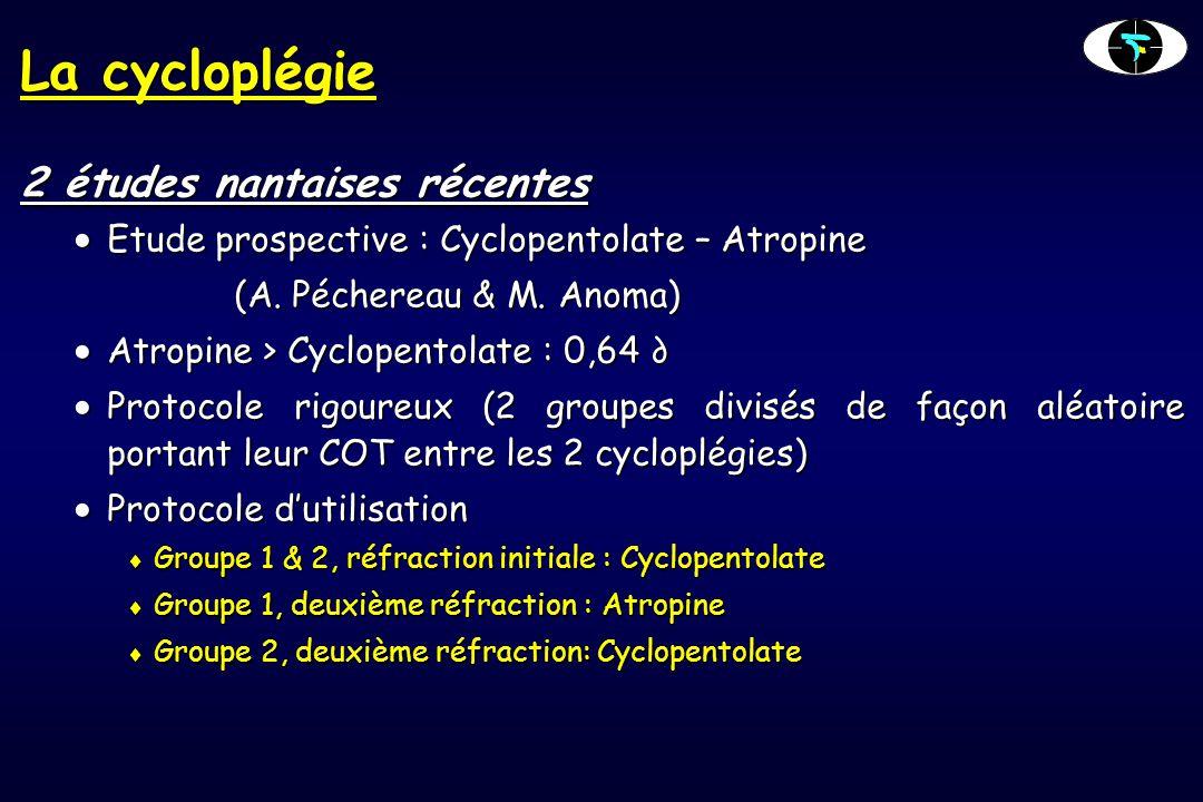 La cycloplégie 2 études nantaises récentes  Etude prospective : Cyclopentolate – Atropine (A. Péchereau & M. Anoma)  Atropine > Cyclopentolate : 0,6