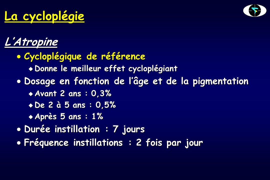La cycloplégie L'Atropine  Cycloplégique de référence  Donne le meilleur effet cycloplégiant  Dosage en fonction de l'âge et de la pigmentation  A