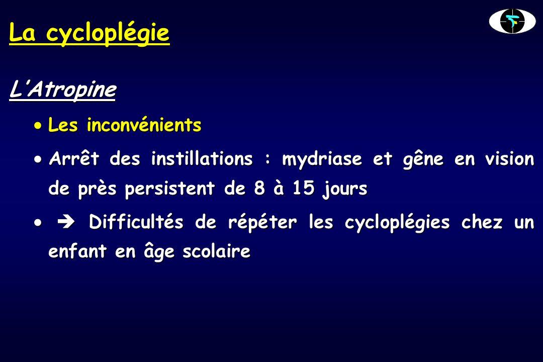 La cycloplégie L'Atropine  Les inconvénients  Arrêt des instillations : mydriase et gêne en vision de près persistent de 8 à 15 jours   Difficulté