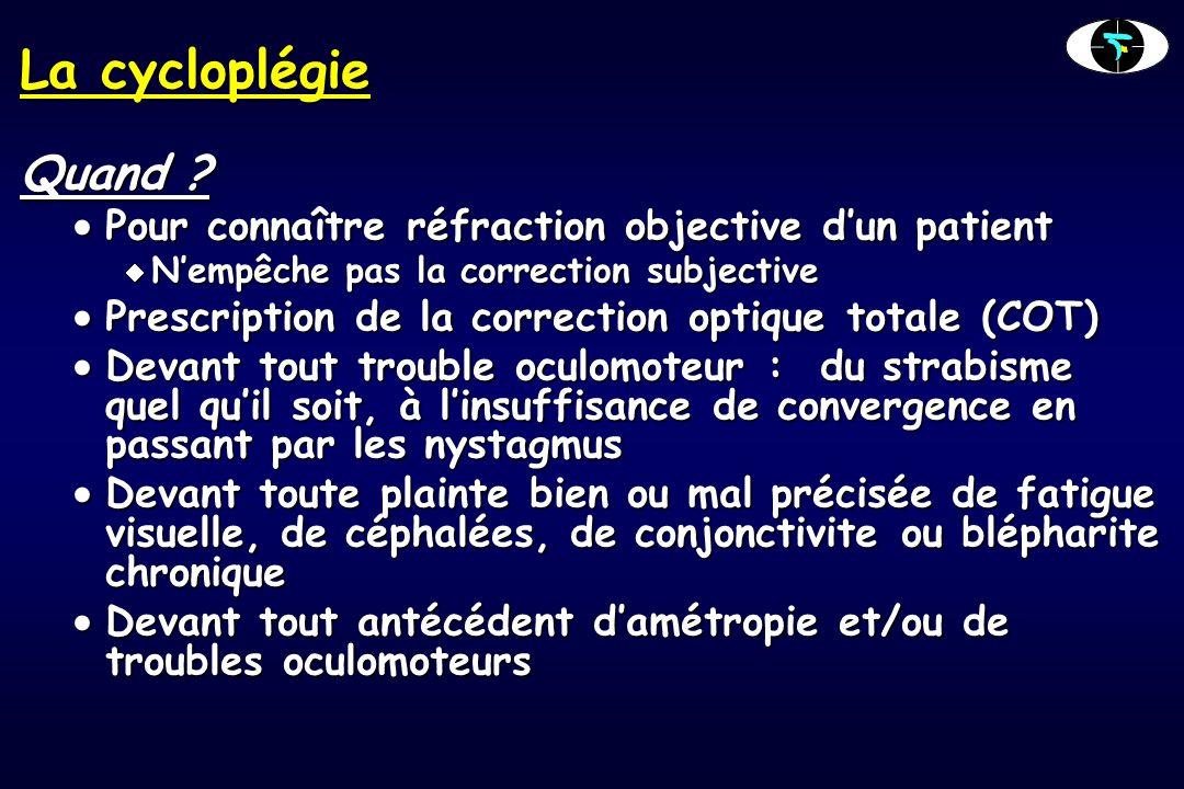 Conclusion La cycloplégie  Base de l'étude de la réfraction  Cycloplégie est d'autant meilleure qu'elle est répétée  Pas de cycloplégique idéal, mais 2 produits (Atropine et Cyclopentolate) qui bien utilisés donnent de très bons résultats  Atropine avant 1 an et dans certaines ésotropies  Sinon Cyclopentolate  Le meilleur cycloplégique est le port permanent COT  Cycloplégie s'utilise de la naissance jusqu'à 50 ans