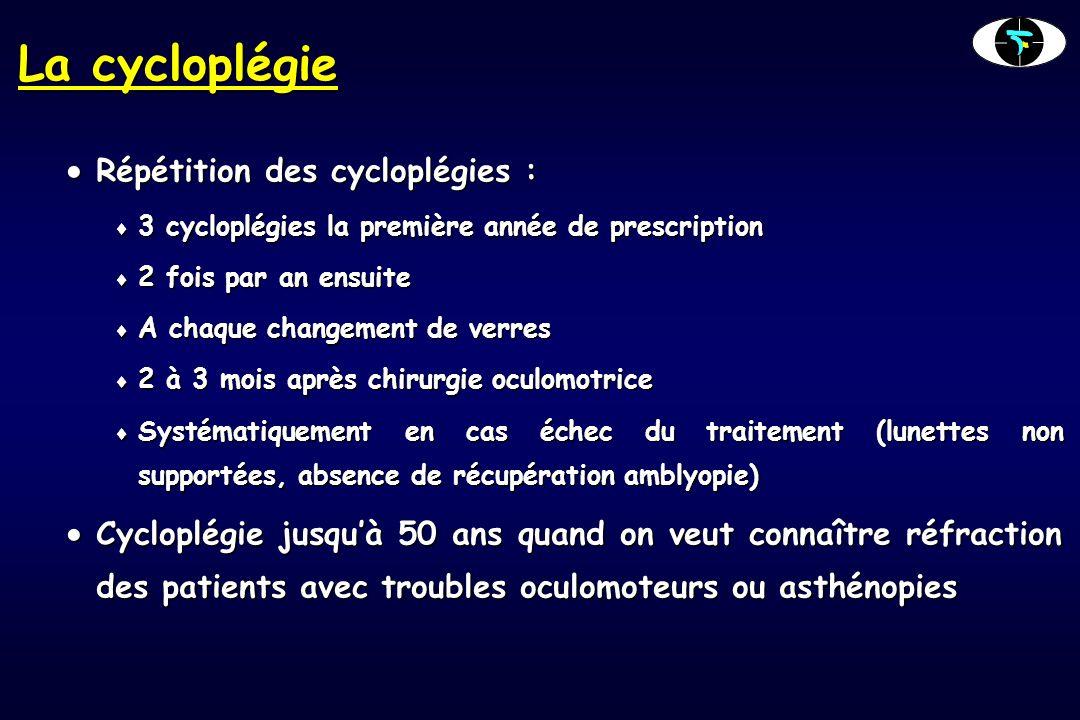 La cycloplégie  Répétition des cycloplégies :  3 cycloplégies la première année de prescription  2 fois par an ensuite  A chaque changement de ver