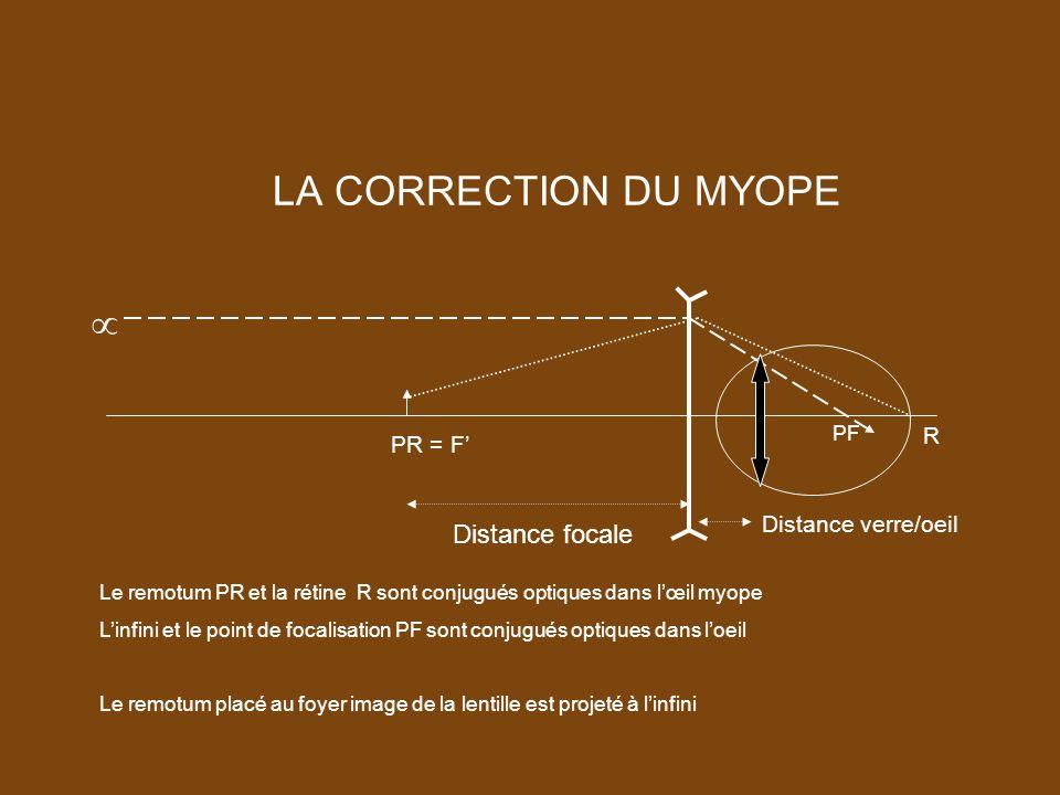 LA CORRECTION DU MYOPE Le remotum PR et la rétine R sont conjugués optiques dans l'œil myope L'infini et le point de focalisation PF sont conjugués optiques dans l'oeil Le remotum placé au foyer image de la lentille est projeté à l'infini PR = F' Distance focale Distance verre/oeil PF  R