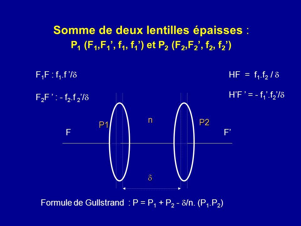 Somme de deux lentilles épaisses : P 1 (F 1,F 1 ', f 1, f 1 ') et P 2 (F 2,F 2 ', f 2, f 2 ')  P1 P2 n F 1 F : f 1.f '/  F 2 F ' : - f 2.f 2 '/  H'F ' = - f 1 '.f 2 '/  HF = f 1.f 2 /  Formule de Gullstrand : P = P 1 + P 2 -  /n.