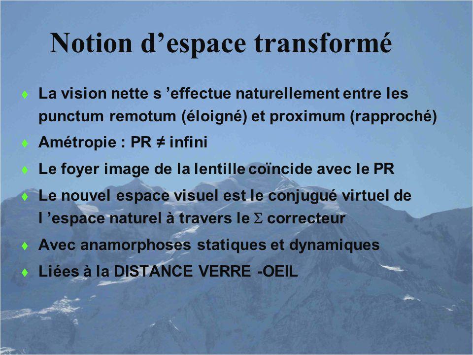 Notion d'espace transformé  La vision nette s 'effectue naturellement entre les punctum remotum (éloigné) et proximum (rapproché)  Amétropie : PR ≠ infini  Le foyer image de la lentille coïncide avec le PR  Le nouvel espace visuel est le conjugué virtuel de l 'espace naturel à travers le  correcteur  Avec anamorphoses statiques et dynamiques  Liées à la DISTANCE VERRE -OEIL