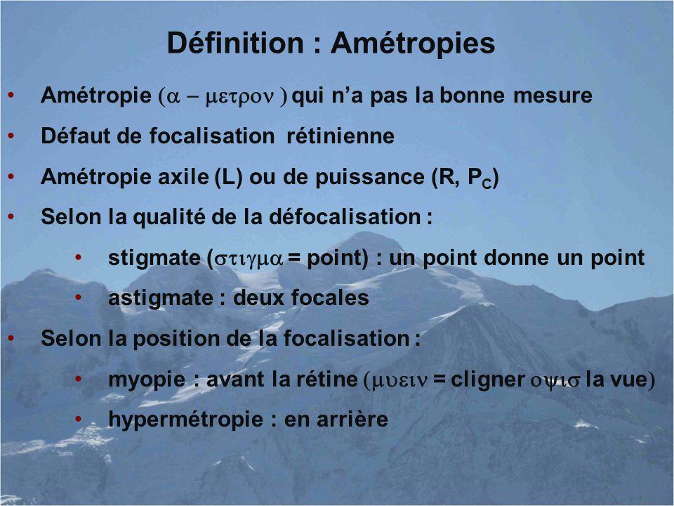 Définition : Amétropies Amétropie  qui n'a pas la bonne mesure Défaut de focalisation rétinienne Amétropie axile (L) ou de puissance (R, P C ) Selon la qualité de la défocalisation : stigmate (  = point) : un point donne un point astigmate : deux focales Selon la position de la focalisation : myopie : avant la rétine  = cligner  la vue  hypermétropie : en arrière