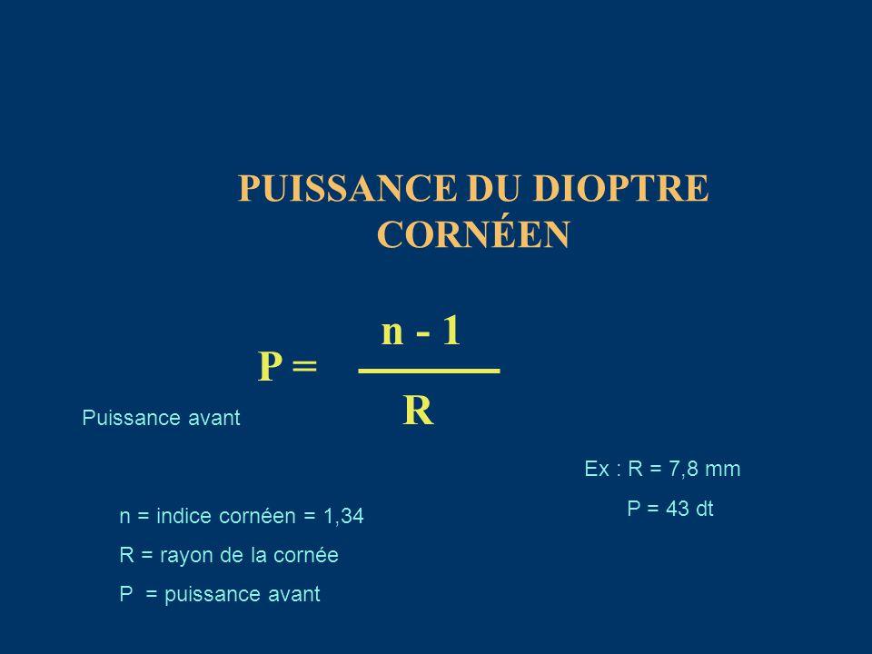 PUISSANCE DU DIOPTRE CORNÉEN P = n - 1 R n = indice cornéen = 1,34 R = rayon de la cornée P = puissance avant Ex : R = 7,8 mm P = 43 dt Puissance avant