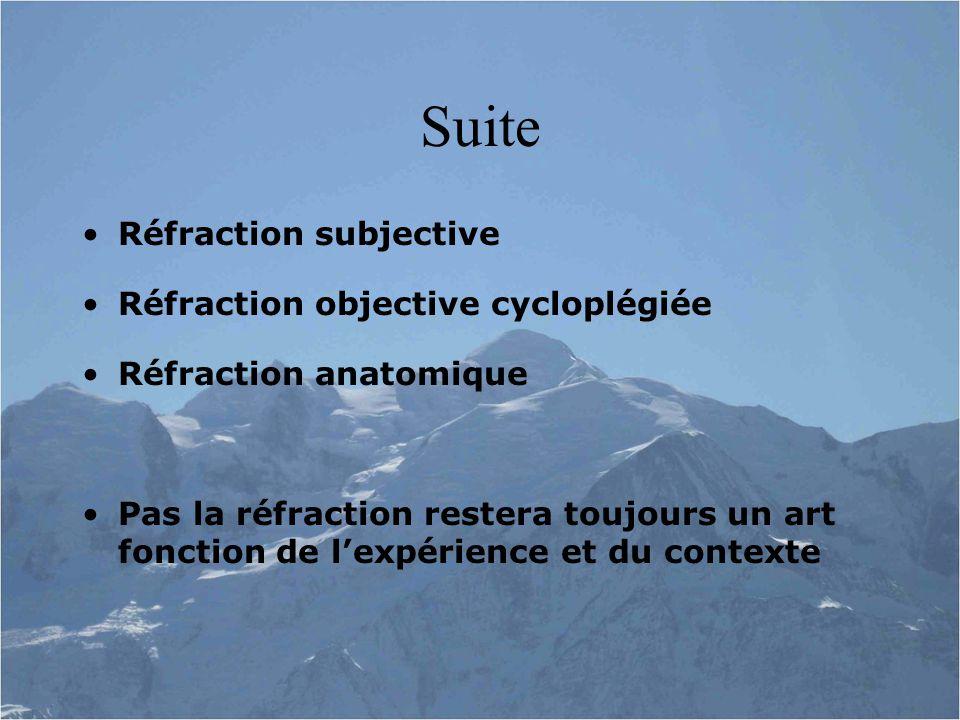 Suite Réfraction subjective Réfraction objective cycloplégiée Réfraction anatomique Pas la réfraction restera toujours un art fonction de l'expérience et du contexte