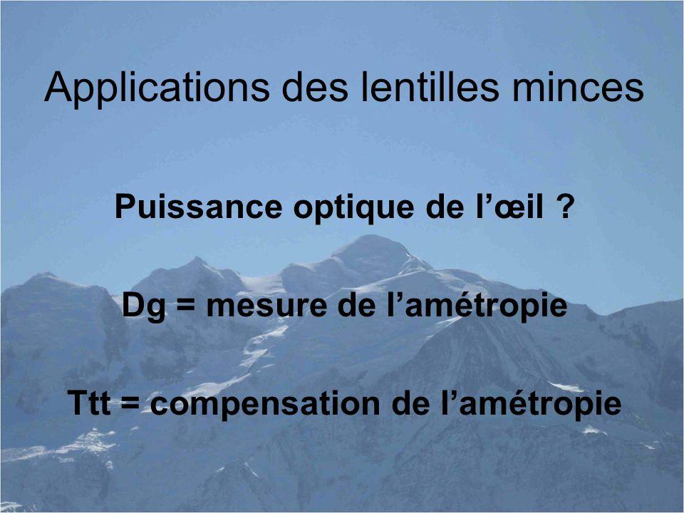 Corrélations longueur / amétropie Rayon moyen : 7,73 mm Le rayon cornéen ne dépend pas de l'amétropie L'amétropie ne dépend pas du rayon cornéen L'amétropie dépend de la longueur de l'œil Longueur/amétropie : 1 mm = 4 dt (L = - 4A + 23,64) Gullstrand : 1 mm = 3,4 dt Formule SRKII : 1 mm = 2,5 dt (P = 119 – 2,5.L – 0,9 K) Amétropie/longueur : 1 mm = 2,45 dt (A = 57,83 - 2,45.L)
