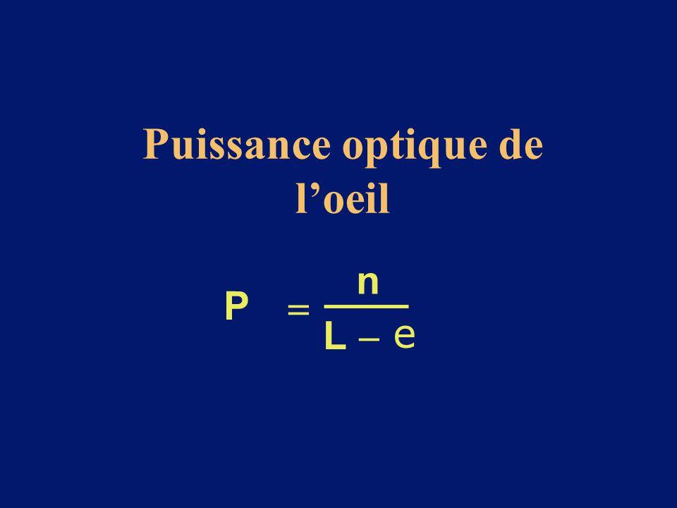Puissance optique de l'oeil P  n L  e