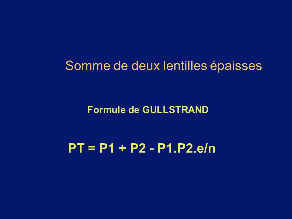 Somme de deux lentilles épaisses Formule de GULLSTRAND PT = P1 + P2 - P1.P2.e/n