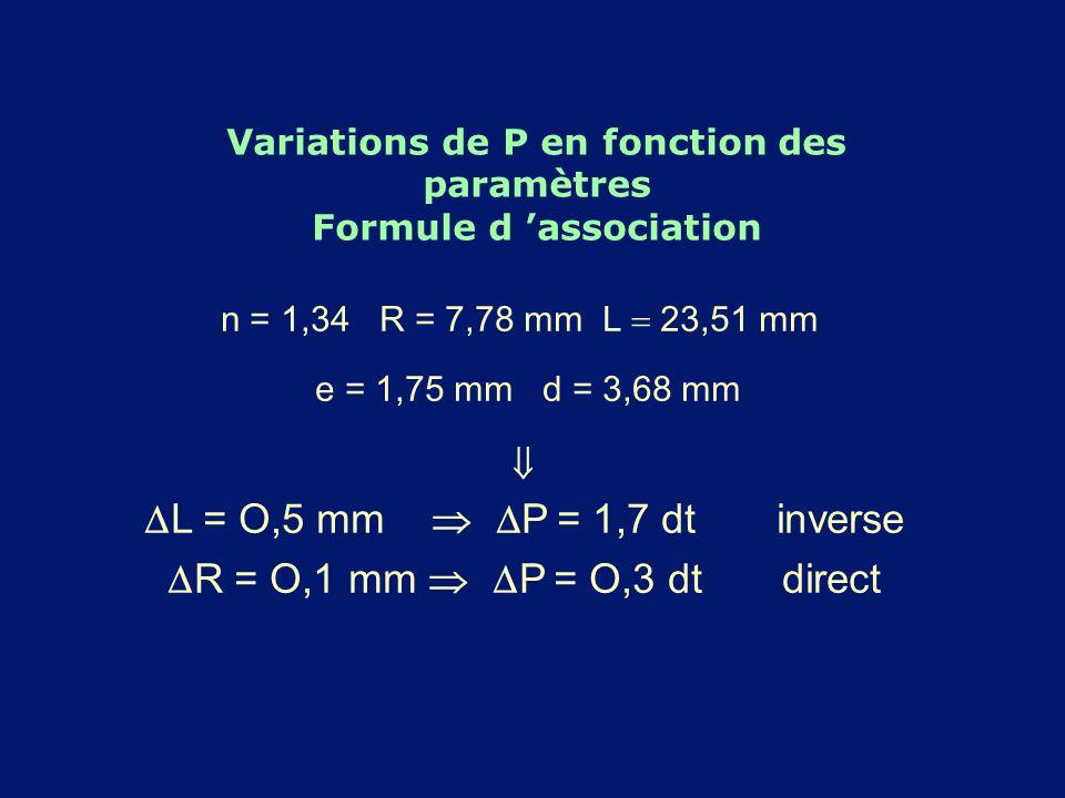 Variations de P en fonction des paramètres Formule d 'association  n = 1,34 R = 7,78 mm L  23,51 mm   e = 1,75 mm d = 3,68 mm   L = O,5 mm