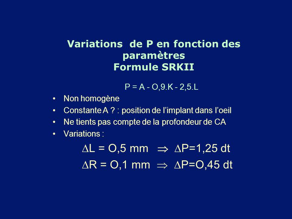 Variations de P en fonction des paramètres Formule SRKII P = A - O,9.K - 2,5.L Non homogène Constante A ? : position de l'implant dans l'oeil Ne tient