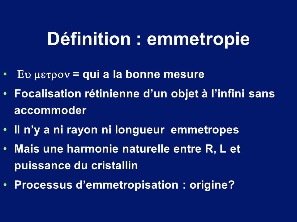 Définition : emmetropie  = qui a la bonne mesure Focalisation rétinienne d'un objet à l'infini sans accommoder Il n'y a ni rayon ni longueur e