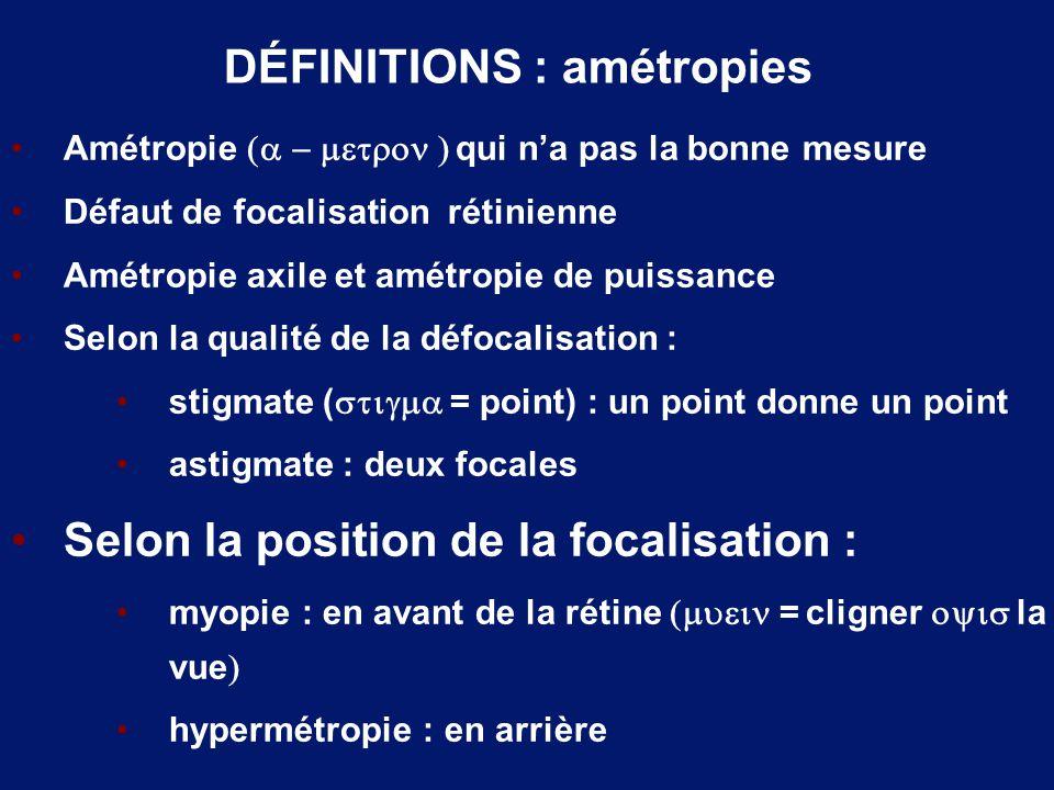 DÉFINITIONS : amétropies Amétropie  qui n'a pas la bonne mesure Défaut de focalisation rétinienne Amétropie axile et amétropie de puissanc