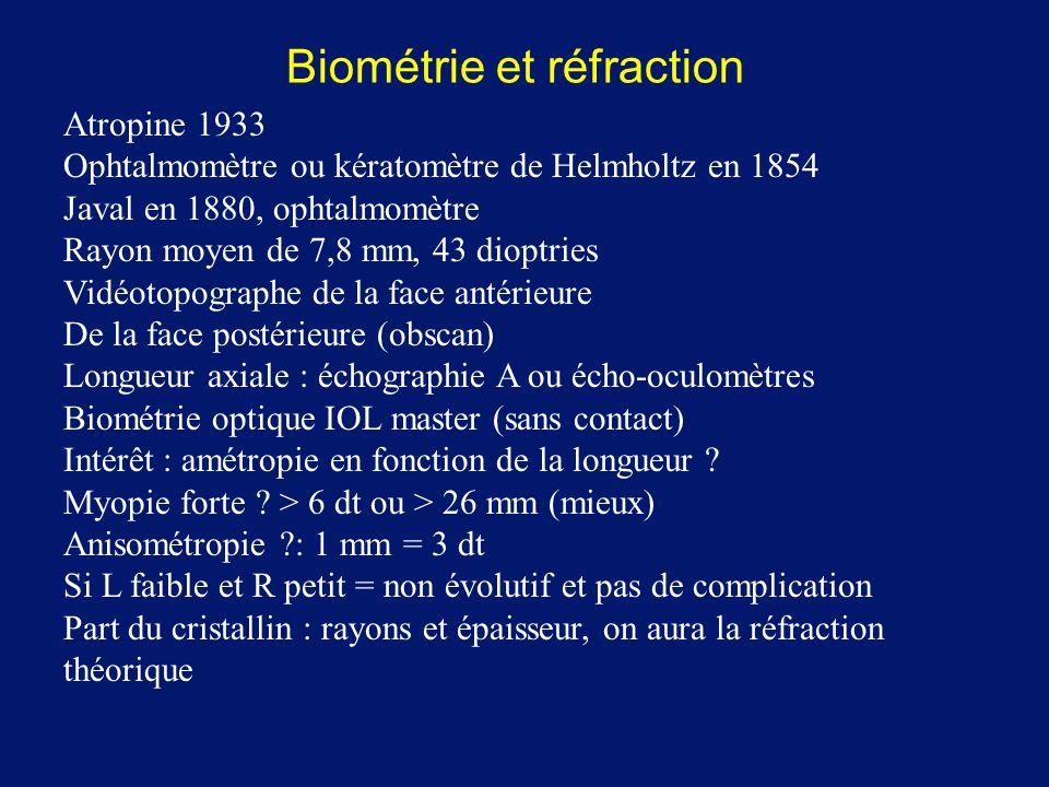 Biométrie et réfraction Atropine 1933 Ophtalmomètre ou kératomètre de Helmholtz en 1854 Javal en 1880, ophtalmomètre Rayon moyen de 7,8 mm, 43 dioptri