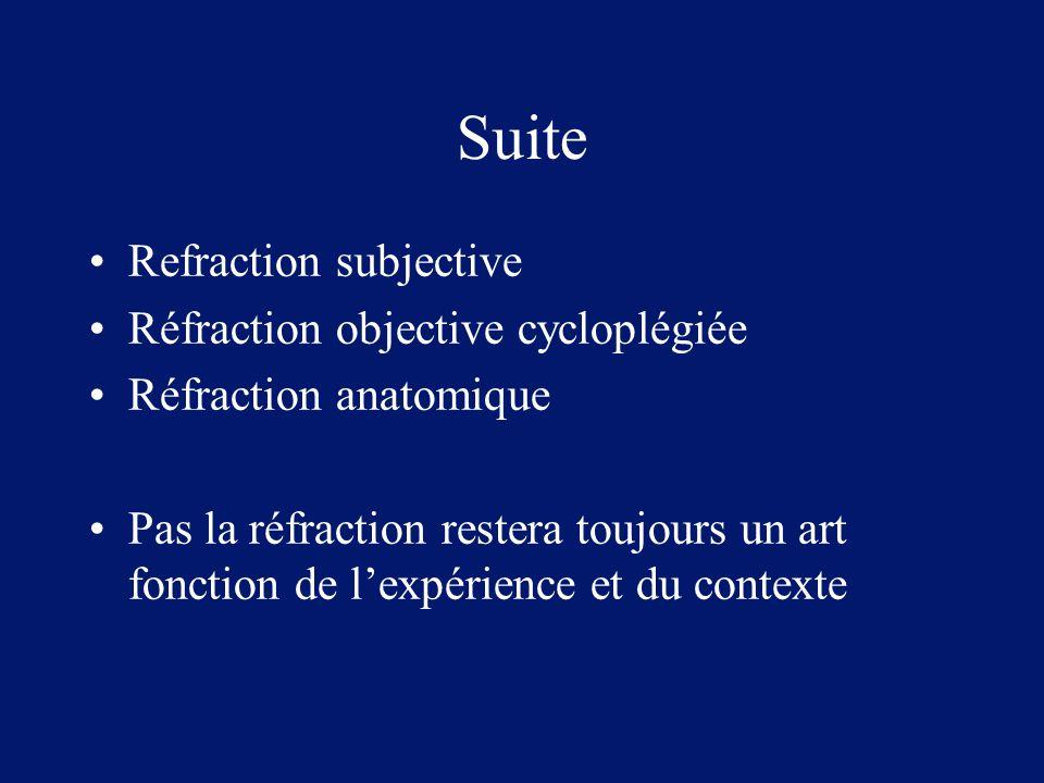 Suite Refraction subjective Réfraction objective cycloplégiée Réfraction anatomique Pas la réfraction restera toujours un art fonction de l'expérience