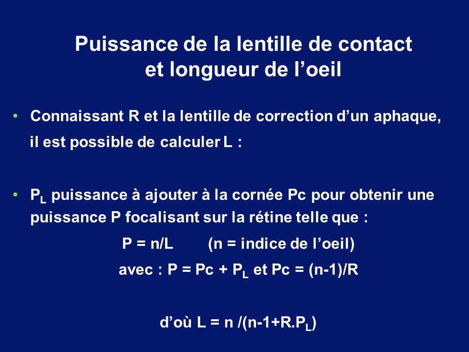 Puissance de la lentille de contact et longueur de l'oeil Connaissant R et la lentille de correction d'un aphaque, il est possible de calculer L : P L