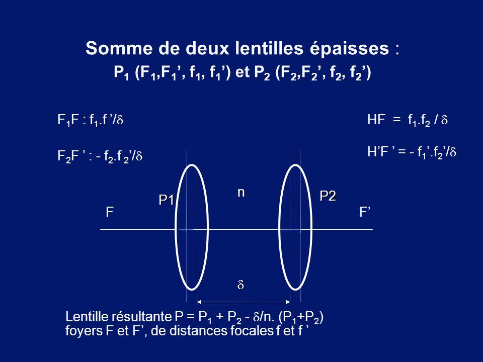 Somme de deux lentilles épaisses : P 1 (F 1,F 1 ', f 1, f 1 ') et P 2 (F 2,F 2 ', f 2, f 2 ')  P1 P2 n F 1 F : f 1.f '/  F 2 F ' : - f 2.f 2 '/  H'