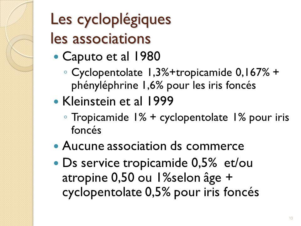Les cycloplégiques les associations Caputo et al 1980 ◦ Cyclopentolate 1,3%+tropicamide 0,167% + phényléphrine 1,6% pour les iris foncés Kleinstein et