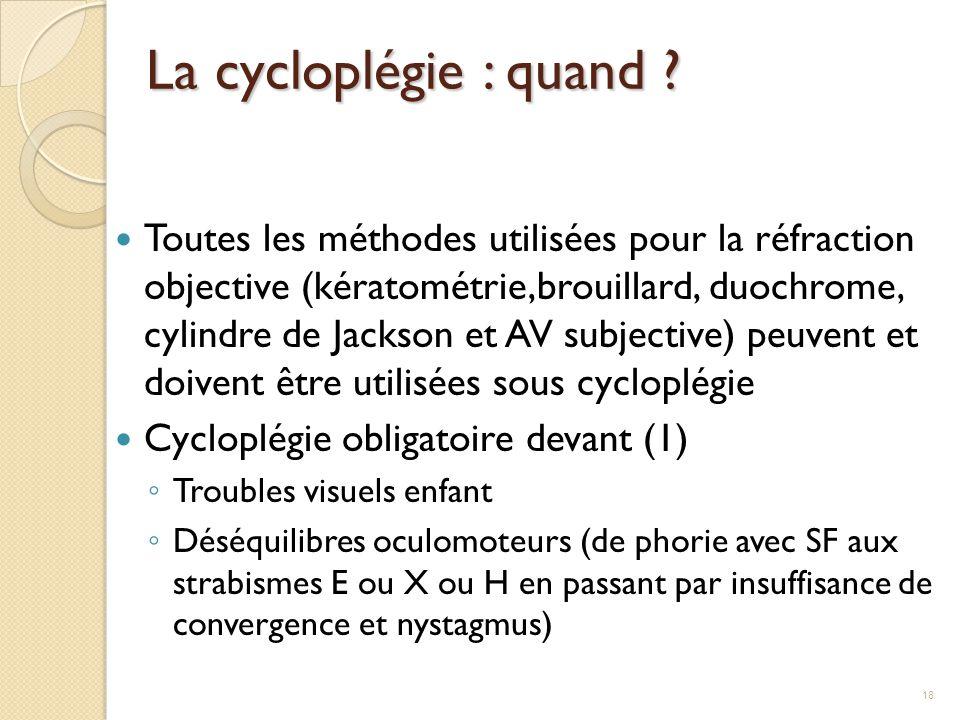 La cycloplégie : quand ? Toutes les méthodes utilisées pour la réfraction objective (kératométrie,brouillard, duochrome, cylindre de Jackson et AV sub