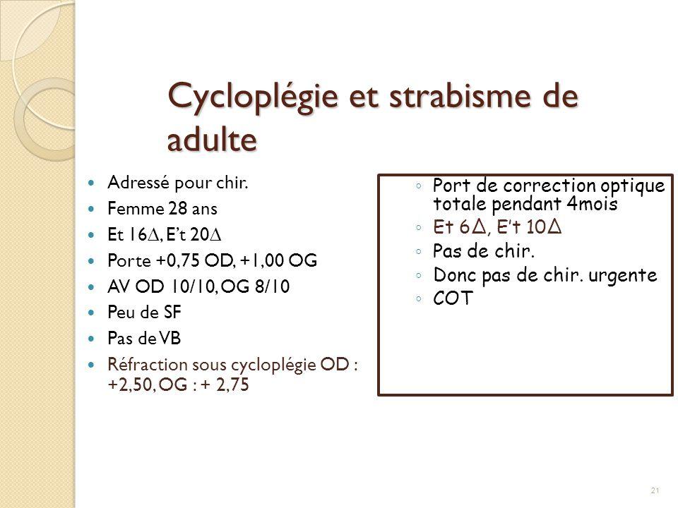 Cycloplégie et strabisme de adulte Adressé pour chir. Femme 28 ans Et 16∆, E't 20∆ Porte +0,75 OD, +1,00 OG AV OD 10/10, OG 8/10 Peu de SF Pas de VB R