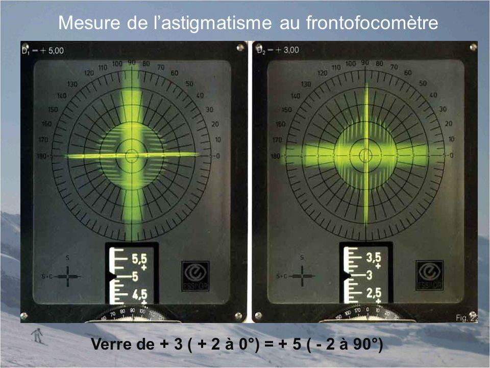 Mesure de l'astigmatisme au frontofocomètre Verre de + 3 ( + 2 à 0°) = + 5 ( - 2 à 90°)