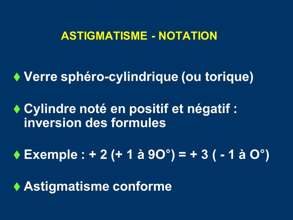 ASTIGMATISME - NOTATION  Verre sphéro-cylindrique (ou torique)  Cylindre noté en positif et négatif : inversion des formules  Exemple : + 2 (+ 1 à