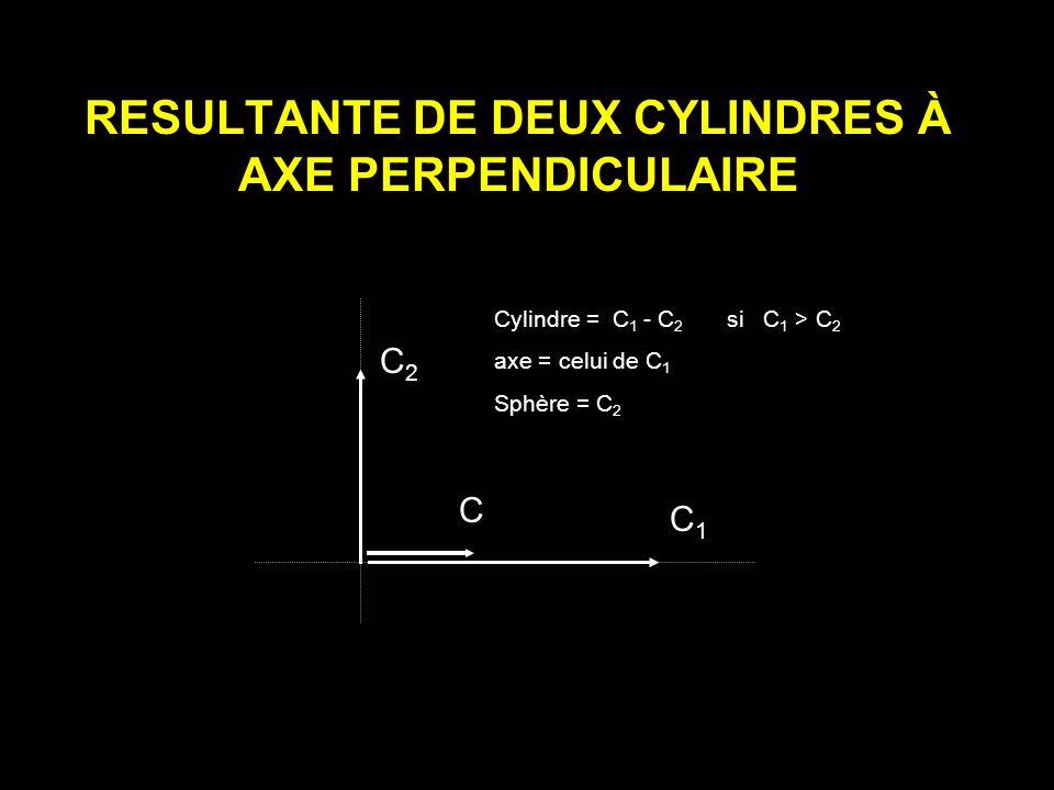 RESULTANTE DE DEUX CYLINDRES À AXE PERPENDICULAIRE Cylindre = C 1 - C 2 si C 1 > C 2 axe = celui de C 1 Sphère = C 2 C1C1 C2C2 C