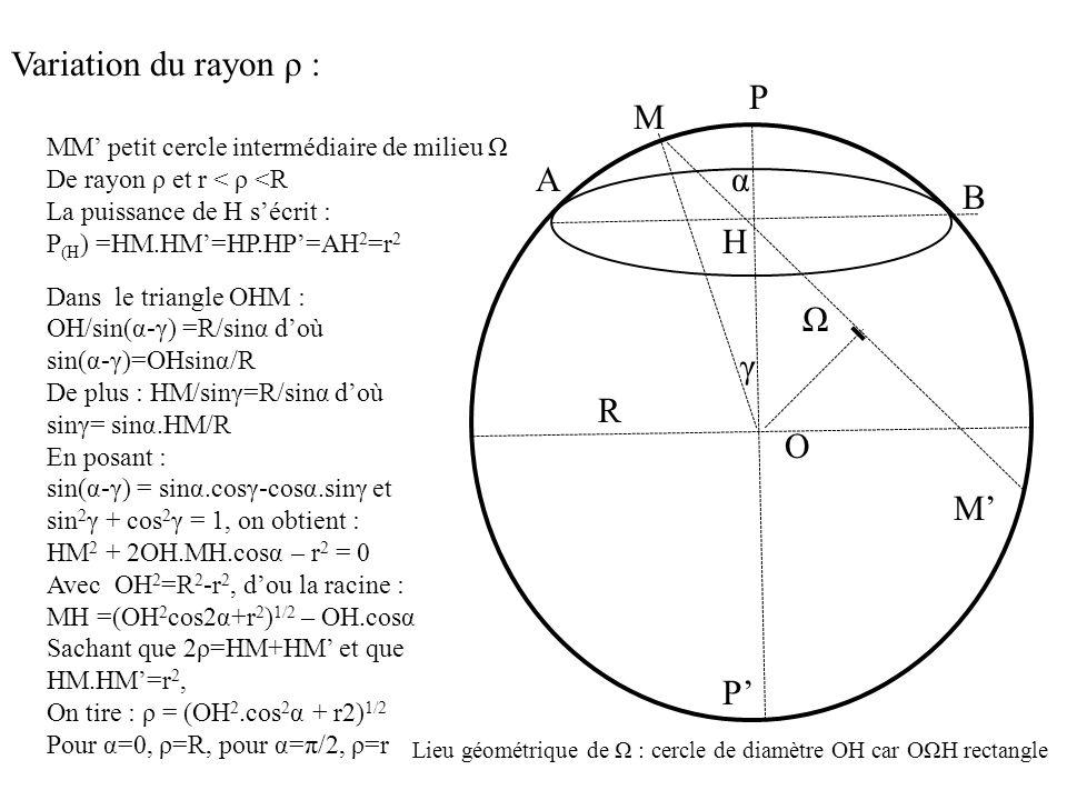 Variation du rayon ρ : A B O M H R α M' γ MM' petit cercle intermédiaire de milieu Ω De rayon ρ et r < ρ <R La puissance de H s'écrit : P (H ) =HM.HM'