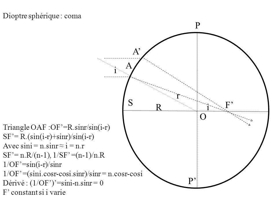 Dioptre sphérique : coma A A' O S R i F' r P' P i Triangle OAF :OF'=R.sinr/sin(i-r) SF'= R.(sin(i-r)+sinr)/sin(i-r) Avec sini = n.sinr ≈ i = n.r SF'=