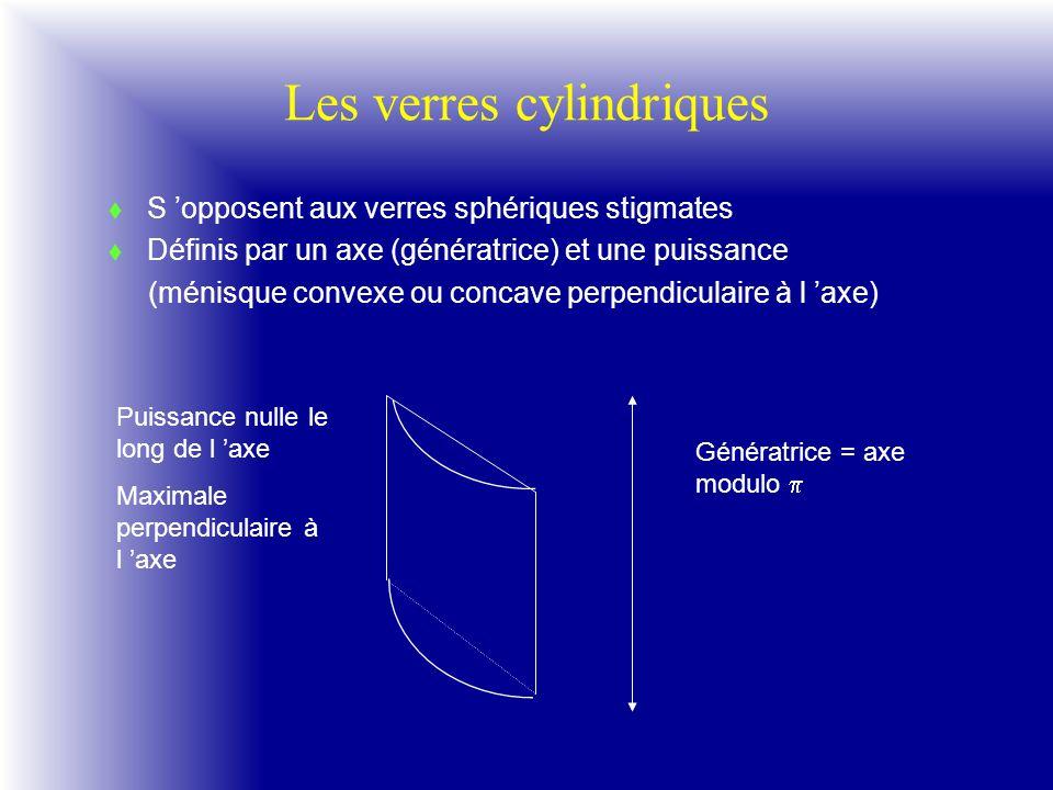 Les verres cylindriques  S 'opposent aux verres sphériques stigmates  Définis par un axe (génératrice) et une puissance (ménisque convexe ou concave