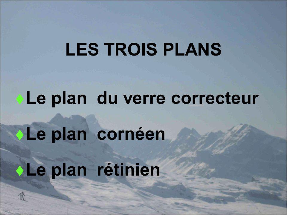 LES TROIS PLANS  Le plan du verre correcteur  Le plan cornéen  Le plan rétinien