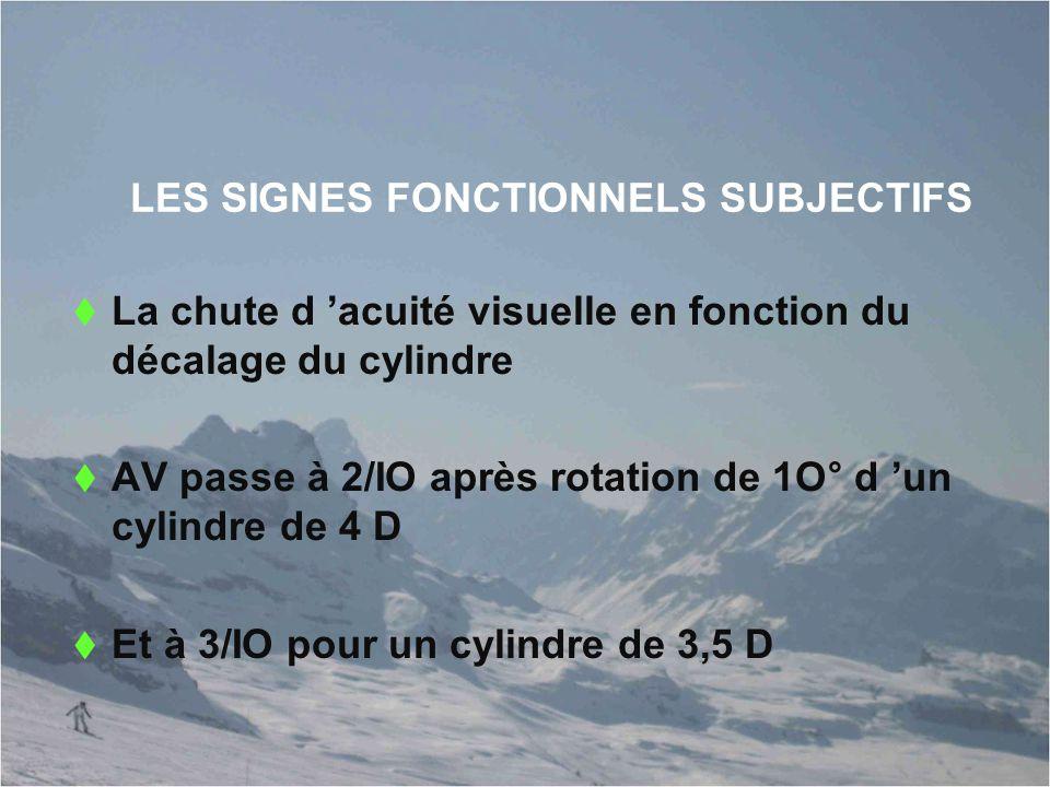 LES SIGNES FONCTIONNELS SUBJECTIFS  La chute d 'acuité visuelle en fonction du décalage du cylindre  AV passe à 2/IO après rotation de 1O° d 'un cyl