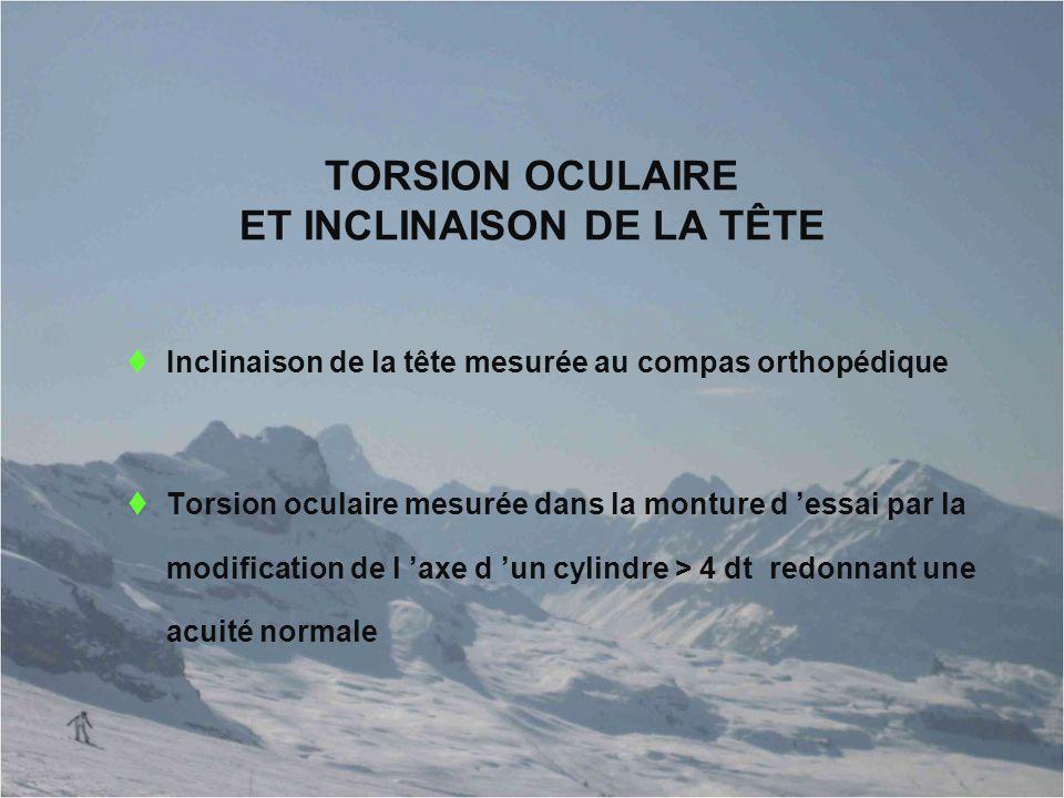 TORSION OCULAIRE ET INCLINAISON DE LA TÊTE  Inclinaison de la tête mesurée au compas orthopédique  Torsion oculaire mesurée dans la monture d 'essai