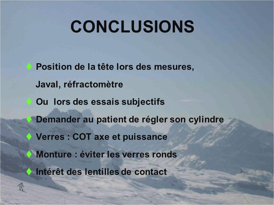 CONCLUSIONS  Position de la tête lors des mesures, Javal, réfractomètre  Ou lors des essais subjectifs  Demander au patient de régler son cylindre