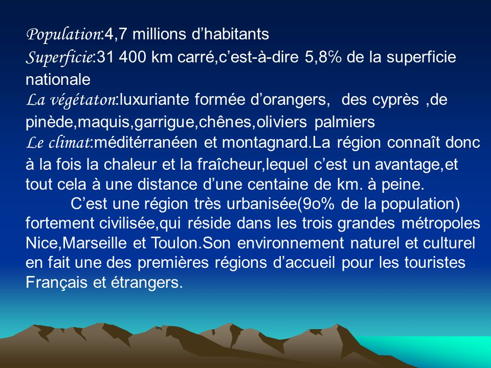 Population :4,7 millions d'habitants Superficie :31 400 km carré,c'est-à-dire 5,8℅ de la superficie nationale La végétaton :luxuriante formée d'orange