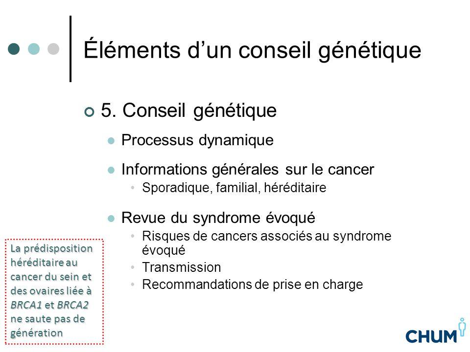 Éléments d'un conseil génétique 5. Conseil génétique Processus dynamique Informations générales sur le cancer Sporadique, familial, héréditaire Revue