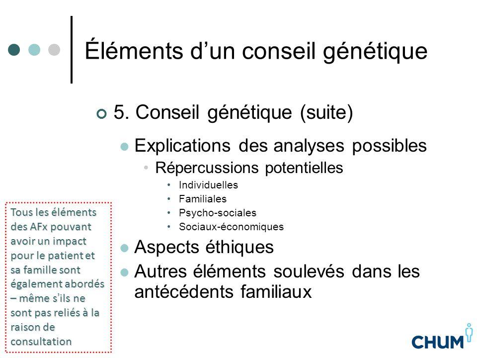 Éléments d'un conseil génétique 5. Conseil génétique (suite) Explications des analyses possibles Répercussions potentielles Individuelles Familiales P