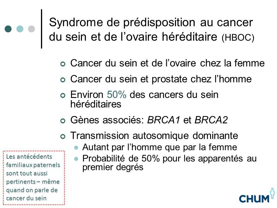 Syndrome de prédisposition au cancer du sein et de l'ovaire héréditaire (HBOC) Cancer du sein et de l'ovaire chez la femme Cancer du sein et prostate