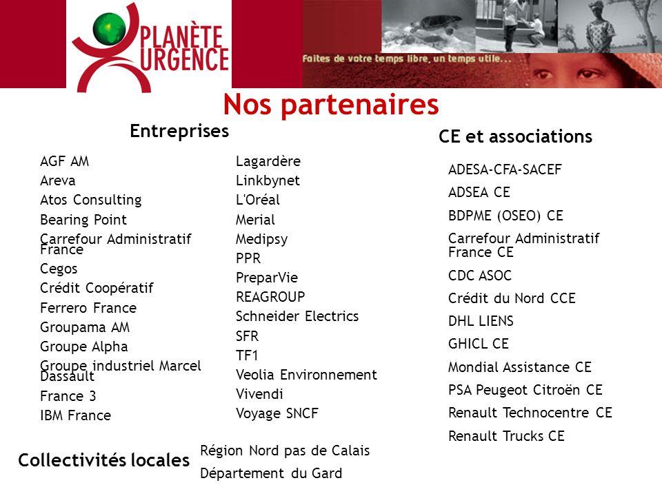 Nos partenaires AGF AM Areva Atos Consulting Bearing Point Carrefour Administratif France Cegos Crédit Coopératif Ferrero France Groupama AM Groupe Al