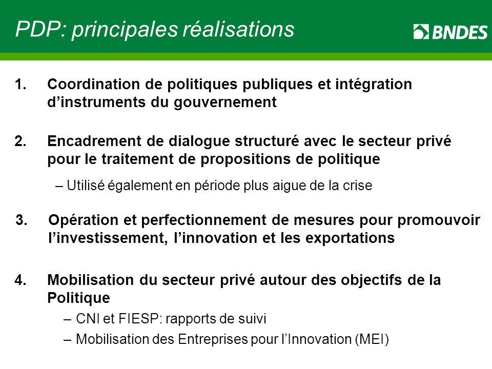PDP: principales réalisations 1.Coordination de politiques publiques et intégration d'instruments du gouvernement 4.Mobilisation du secteur privé autour des objectifs de la Politique –CNI et FIESP: rapports de suivi –Mobilisation des Entreprises pour l'Innovation (MEI) 3.Opération et perfectionnement de mesures pour promouvoir l'investissement, l'innovation et les exportations 2.Encadrement de dialogue structuré avec le secteur privé pour le traitement de propositions de politique – Utilisé également en période plus aigue de la crise